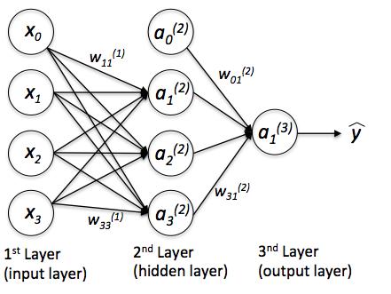 neural_network_1