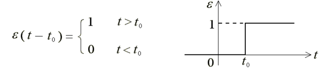 seg_function