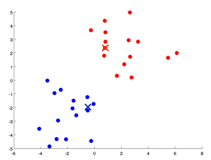 clustering_5