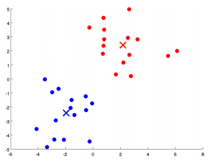 clustering_6