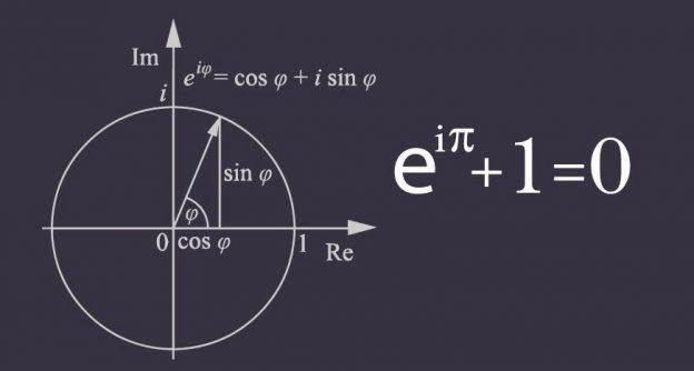 WordPress如何显示数学公式